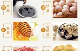 张亚楠:醋蛋归元液入门课程(组成、功效及注意事项)!